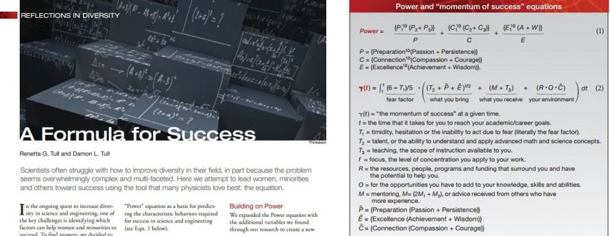 Success Equation Composite