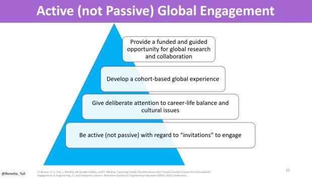 Active not passive engagment global
